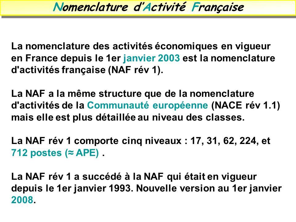 Nomenclature d'Activité Française