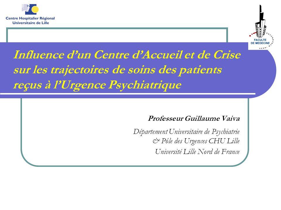 Influence d'un Centre d'Accueil et de Crise sur les trajectoires de soins des patients reçus à l'Urgence Psychiatrique