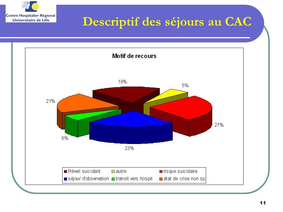 Descriptif des séjours au CAC