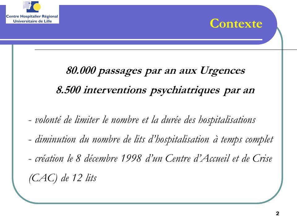 Contexte 80.000 passages par an aux Urgences