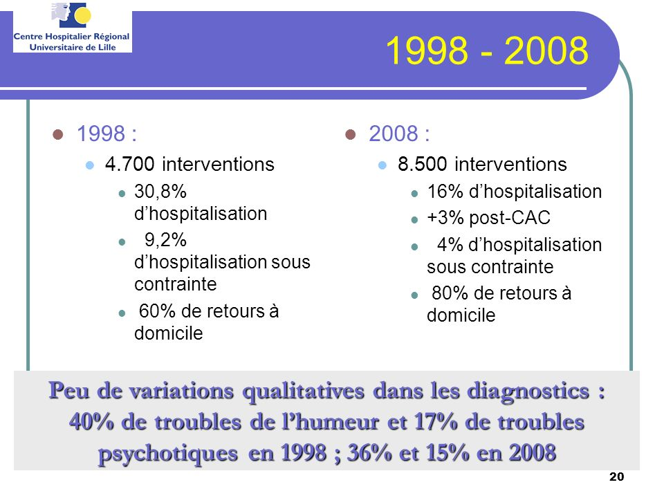 Peu de variations qualitatives dans les diagnostics :