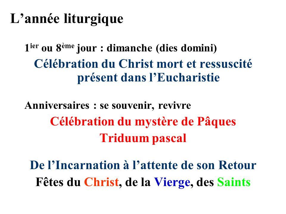 L'année liturgique 1ier ou 8ème jour : dimanche (dies domini) Célébration du Christ mort et ressuscité présent dans l'Eucharistie.