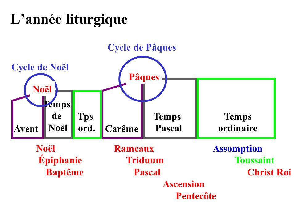 L'année liturgique Cycle de Pâques Cycle de Noël Pâques Noël Temps de