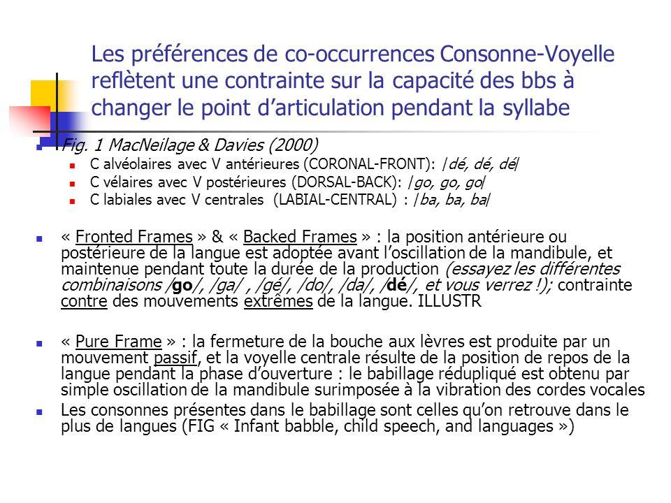 Les préférences de co-occurrences Consonne-Voyelle reflètent une contrainte sur la capacité des bbs à changer le point d'articulation pendant la syllabe