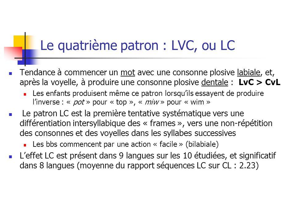 Le quatrième patron : LVC, ou LC