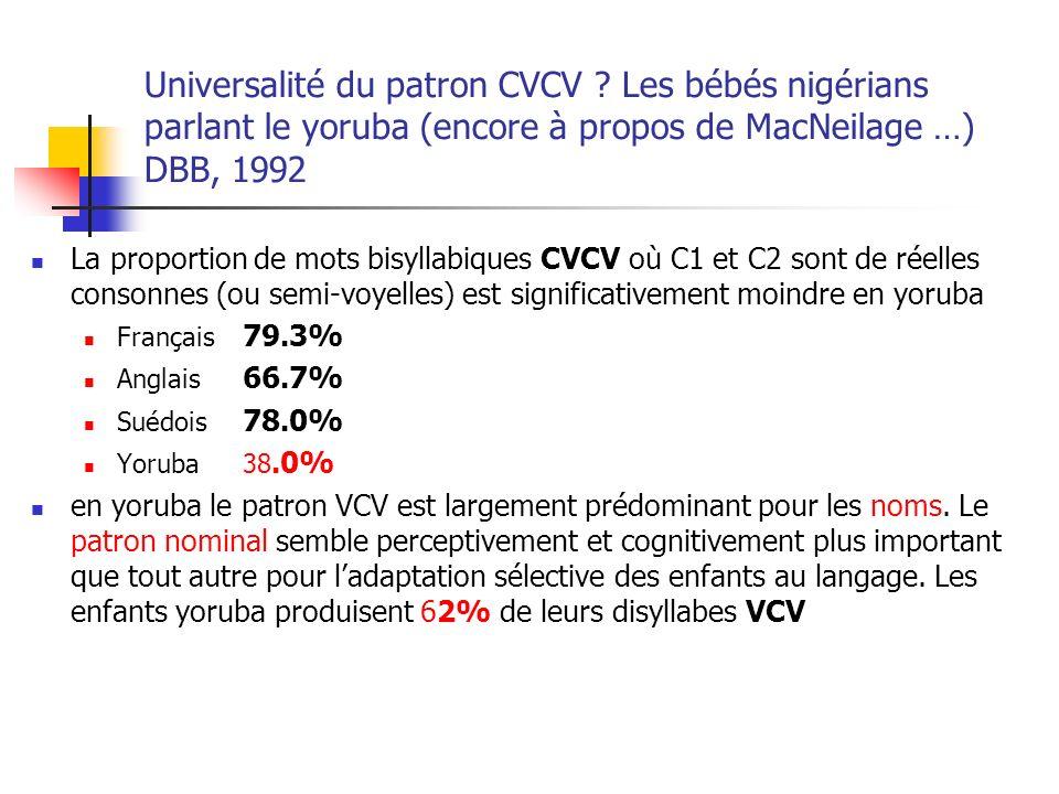 Universalité du patron CVCV