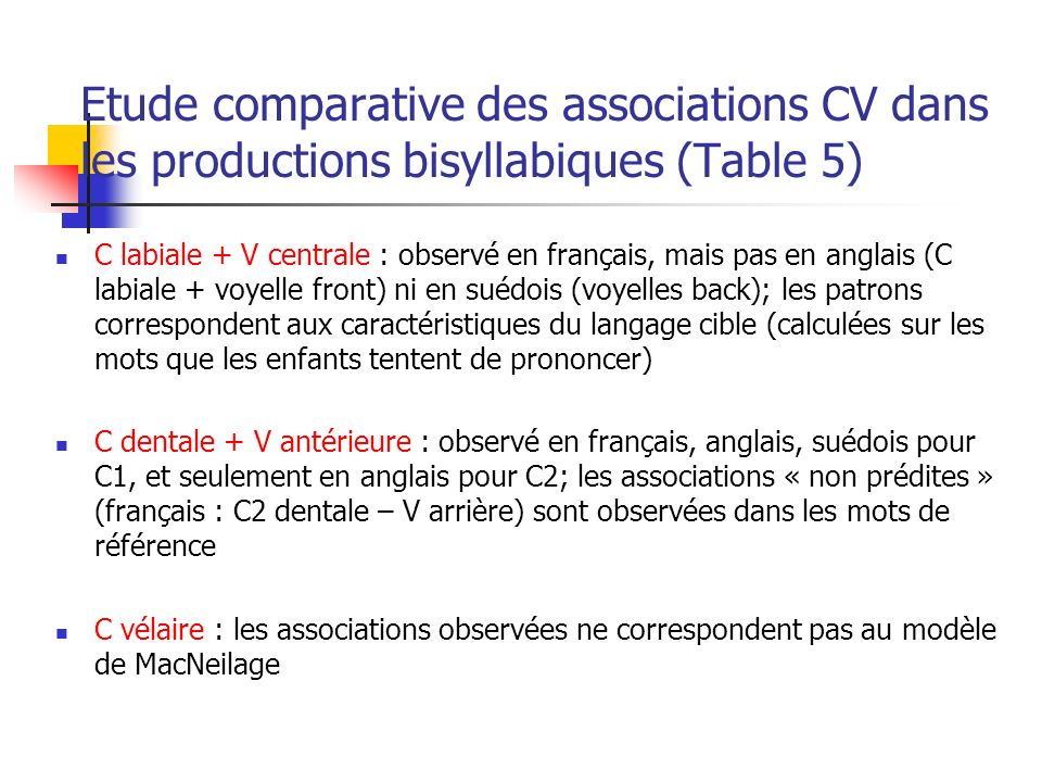 Etude comparative des associations CV dans les productions bisyllabiques (Table 5)