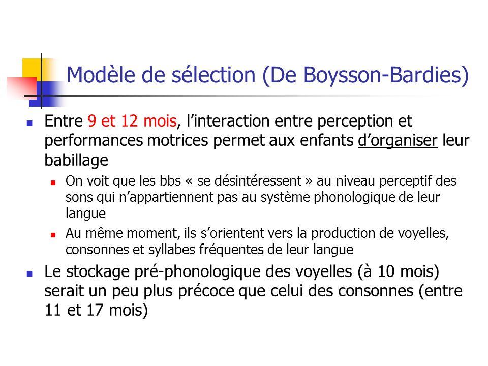 Modèle de sélection (De Boysson-Bardies)