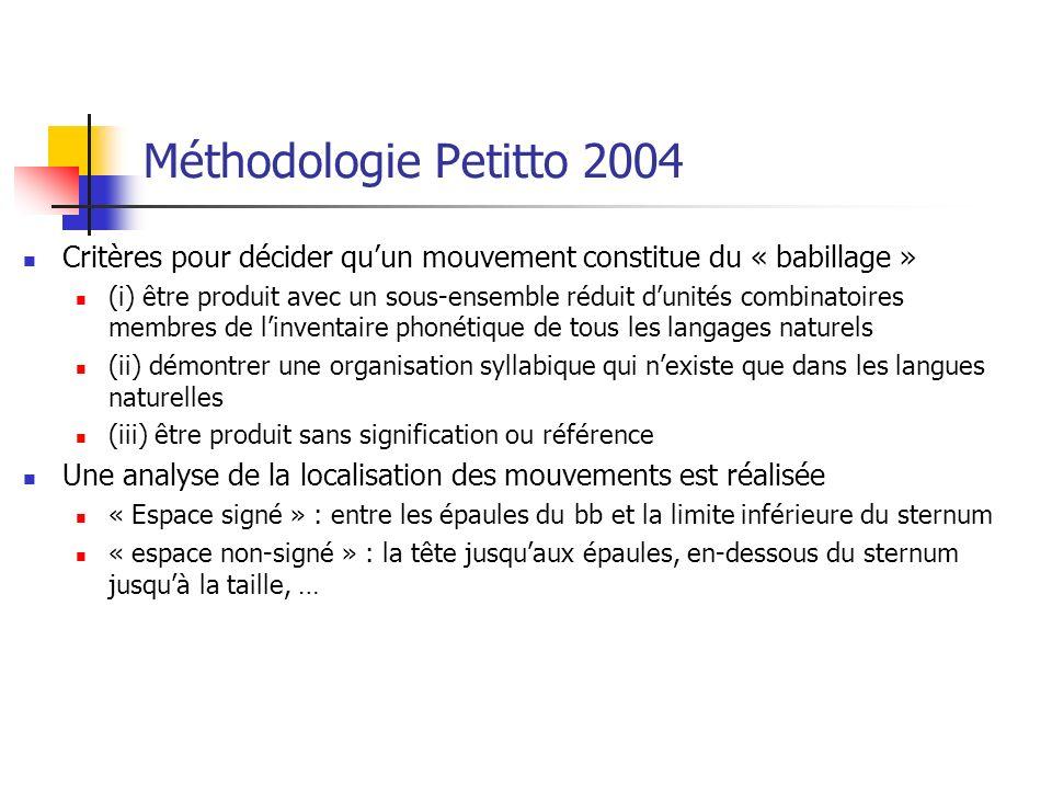 Méthodologie Petitto 2004 Critères pour décider qu'un mouvement constitue du « babillage »