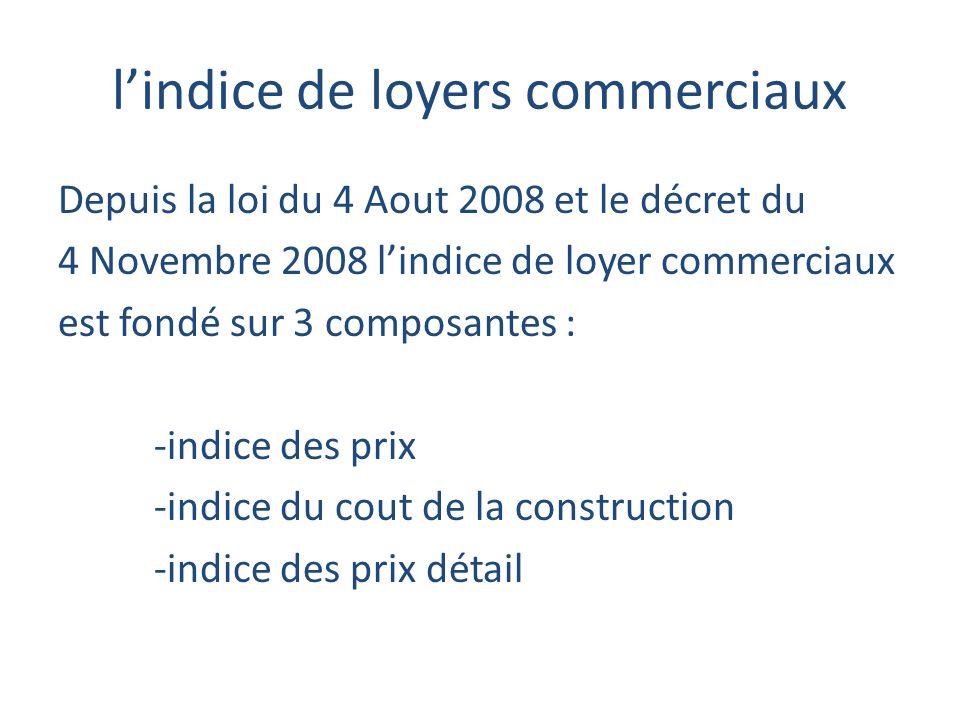 l'indice de loyers commerciaux