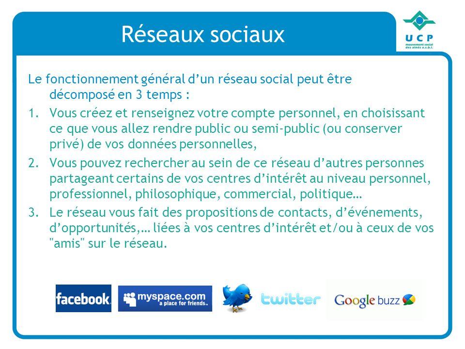 Réseaux sociaux Le fonctionnement général d'un réseau social peut être décomposé en 3 temps :