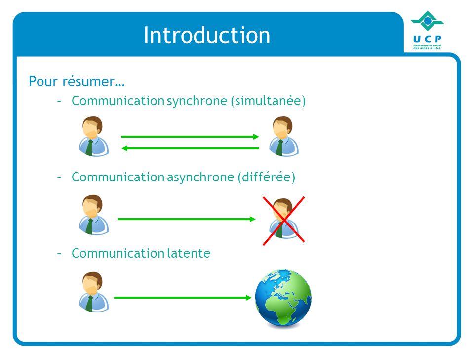 Introduction Pour résumer… Communication synchrone (simultanée)