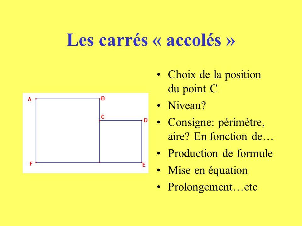 Les carrés « accolés » Choix de la position du point C Niveau
