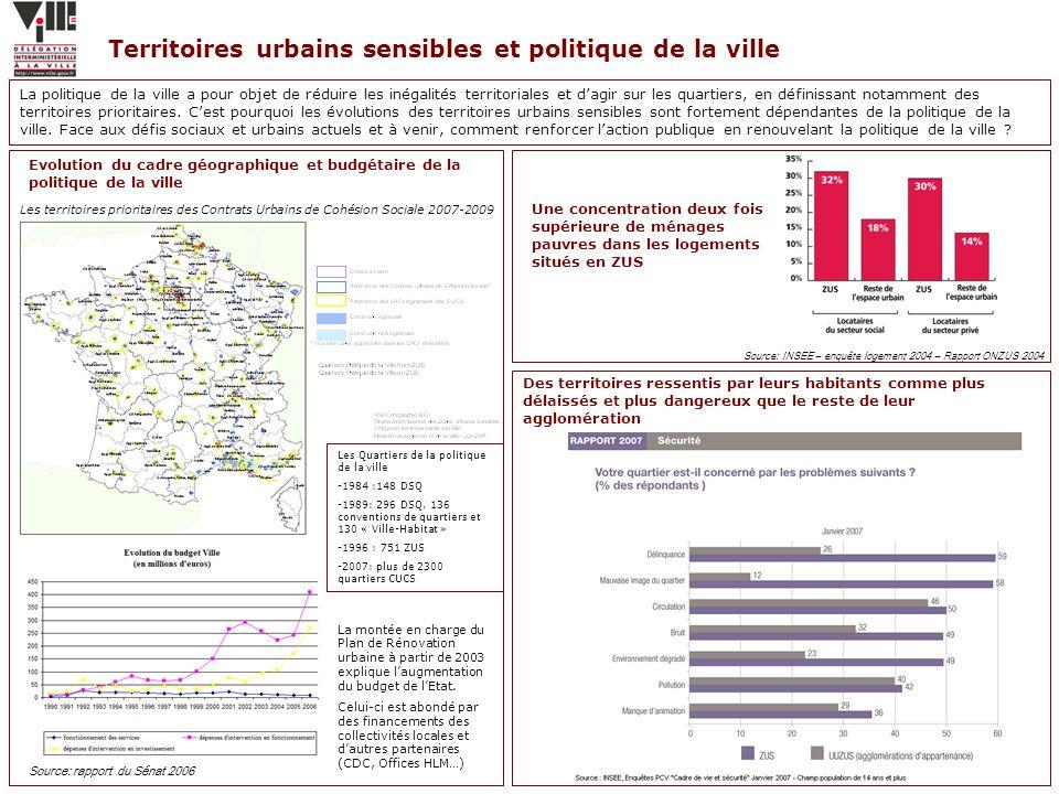 Territoires urbains sensibles et politique de la ville