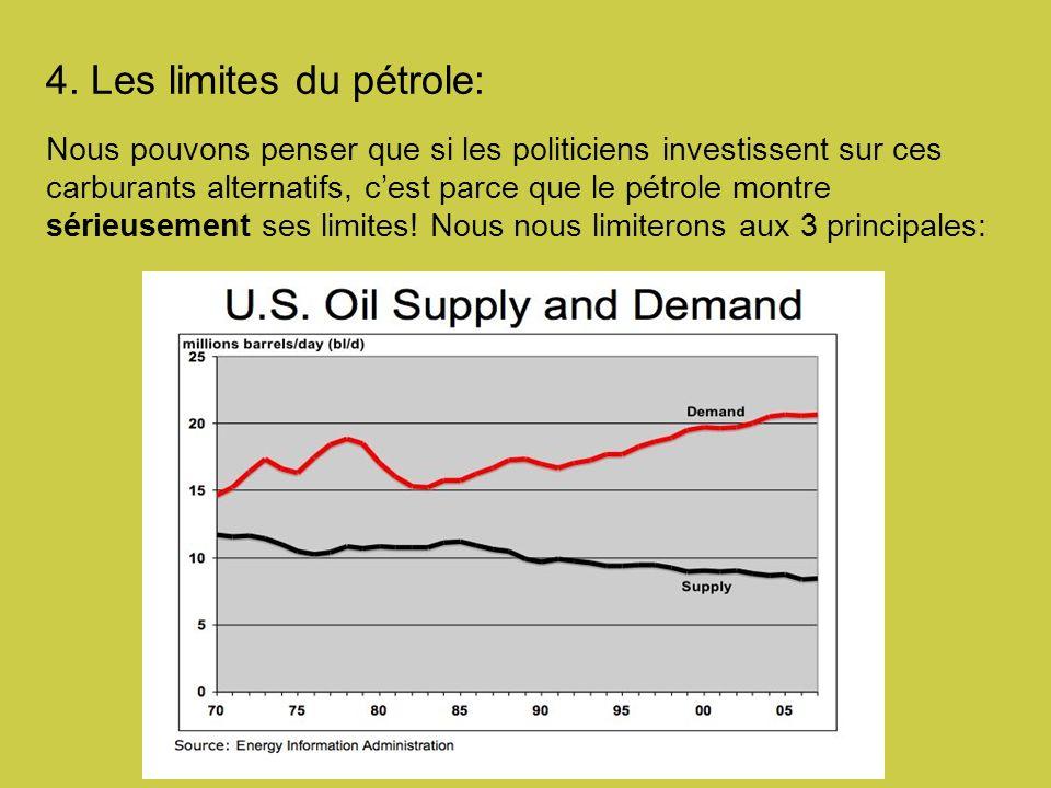 4. Les limites du pétrole: