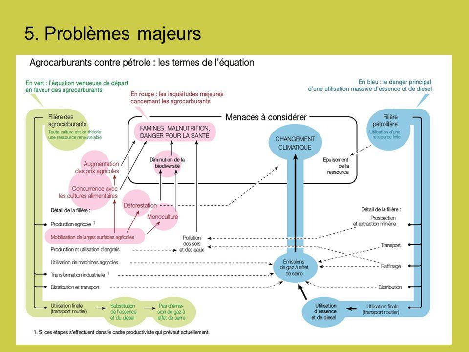 5. Problèmes majeurs