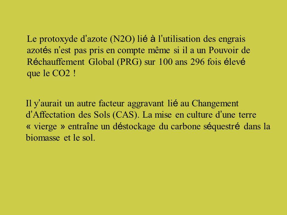 Le protoxyde d'azote (N2O) lié à l'utilisation des engrais azotés n'est pas pris en compte même si il a un Pouvoir de Réchauffement Global (PRG) sur 100 ans 296 fois élevé que le CO2 !
