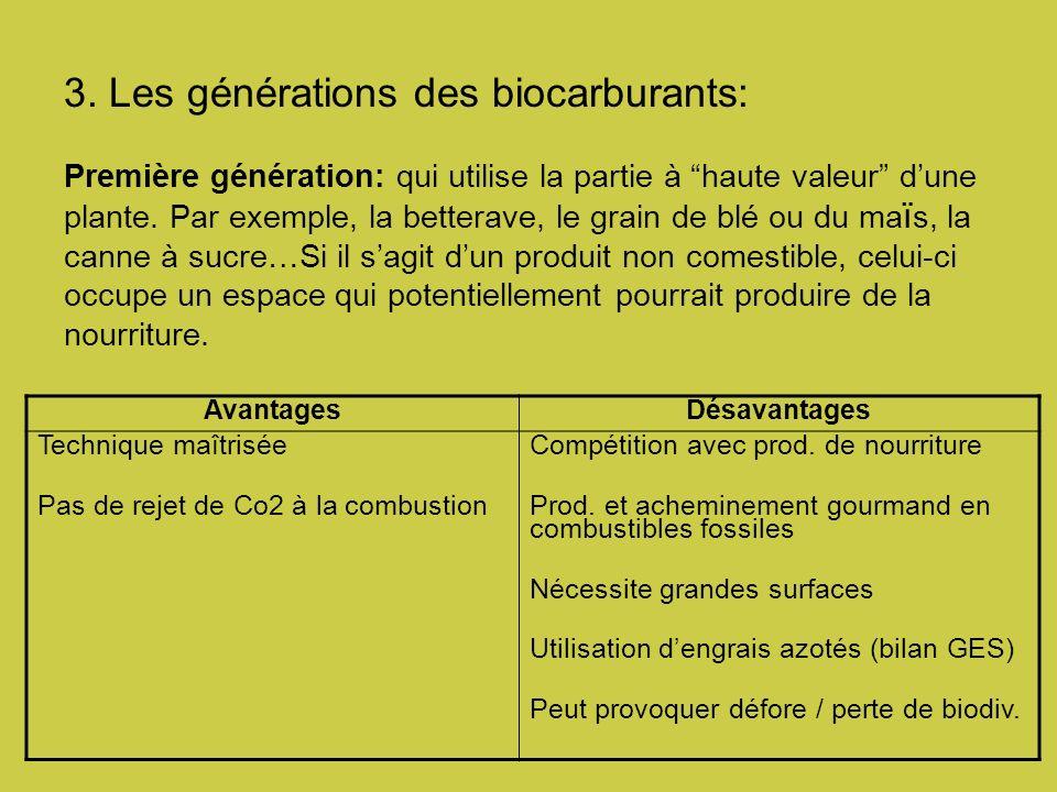 3. Les générations des biocarburants: