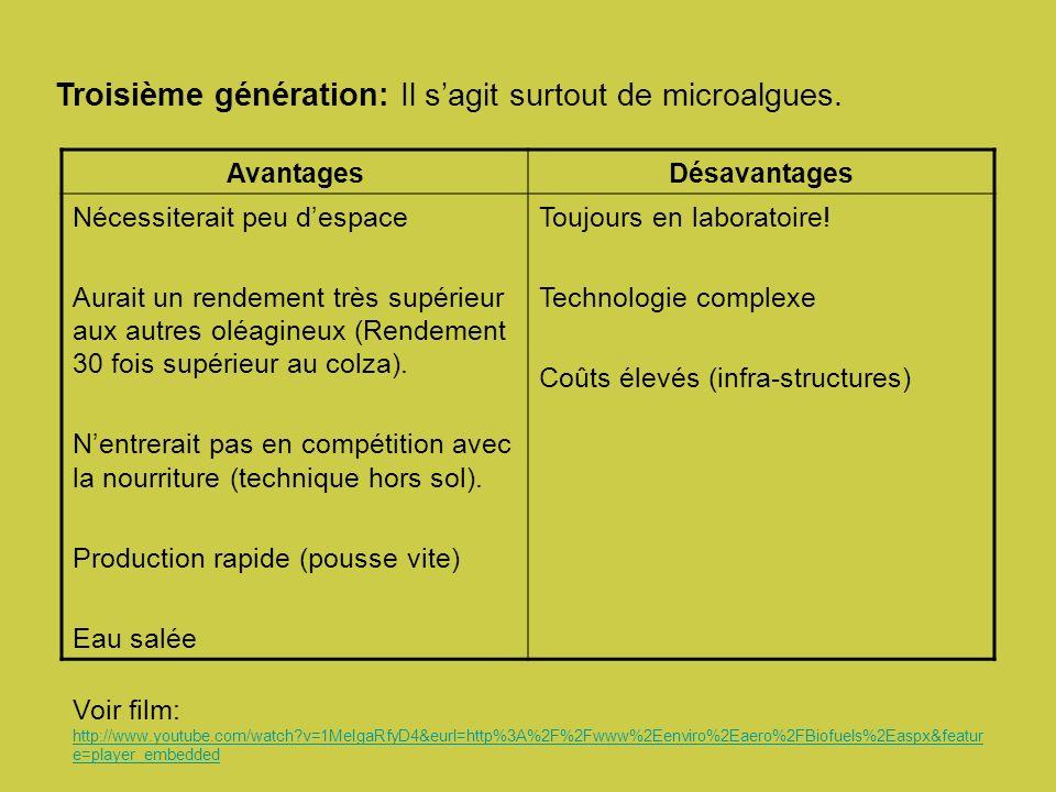 Troisième génération: Il s'agit surtout de microalgues.