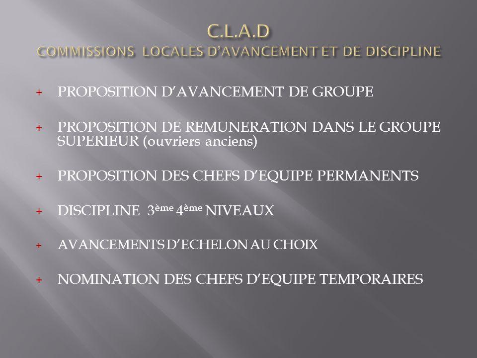 C.L.A.D COMMISSIONS LOCALES D'AVANCEMENT ET DE DISCIPLINE