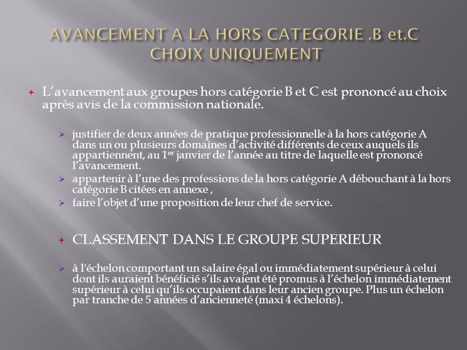 AVANCEMENT A LA HORS CATEGORIE .B et.C CHOIX UNIQUEMENT