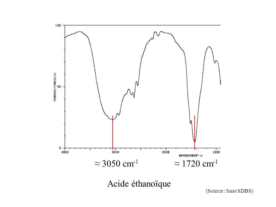 ≈ 3050 cm-1 ≈ 1720 cm-1 Acide éthanoïque (Source : base SDBS)