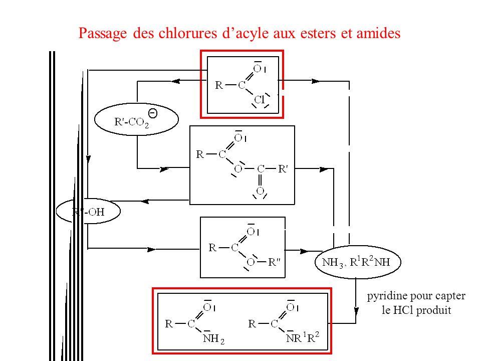 Passage des chlorures d'acyle aux esters et amides