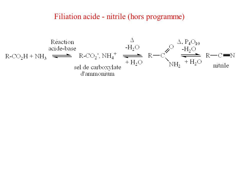 Filiation acide - nitrile (hors programme)
