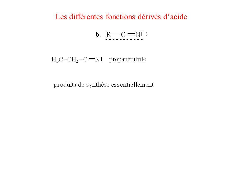 Les différentes fonctions dérivés d'acide