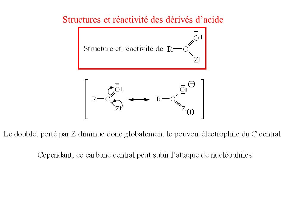 Structures et réactivité des dérivés d'acide
