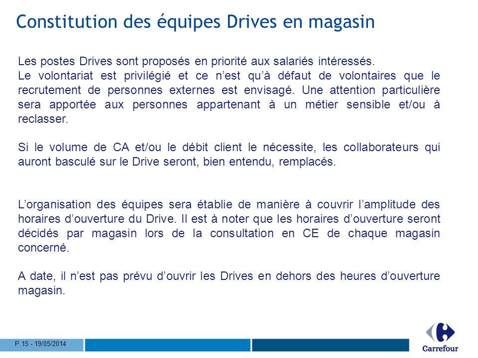 Constitution des équipes Drives en magasin