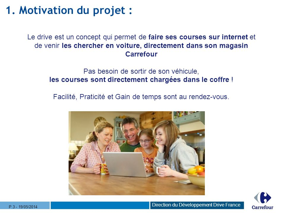 1. Motivation du projet :