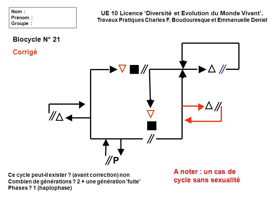 P Biocycle N° 21 Corrigé A noter : un cas de cycle sans sexualité