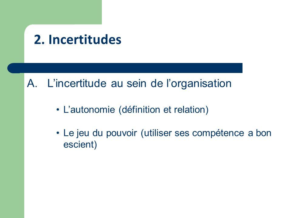 2. Incertitudes L'incertitude au sein de l'organisation