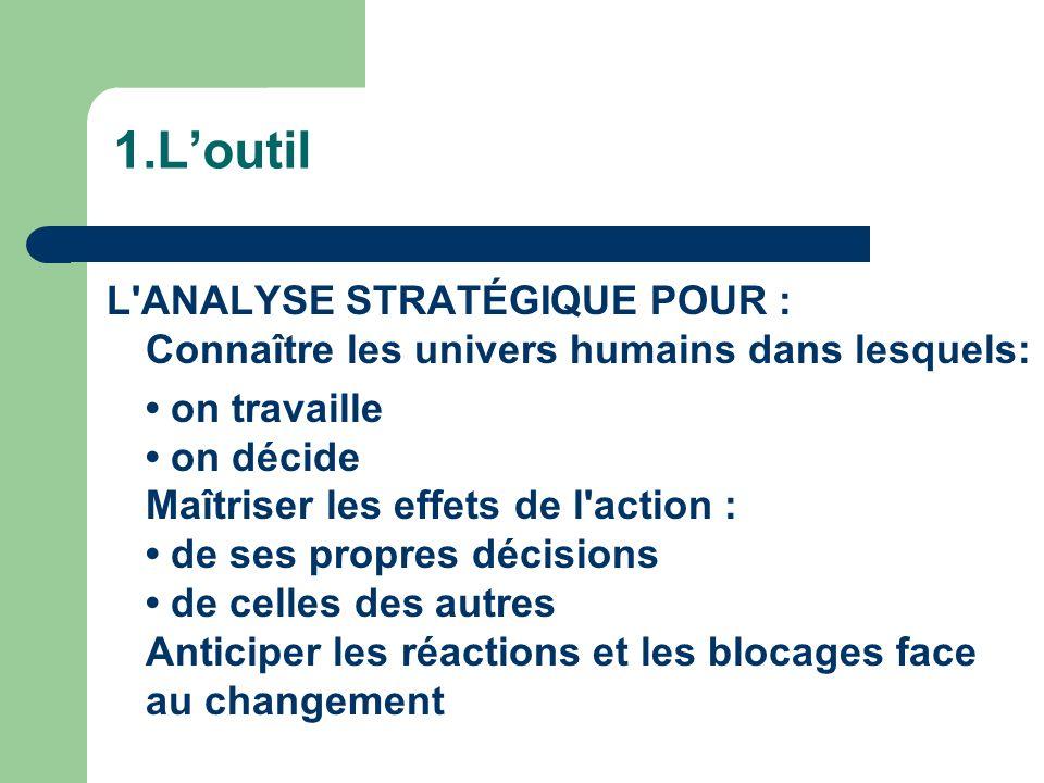 1.L'outil L ANALYSE STRATÉGIQUE POUR : Connaître les univers humains dans lesquels:
