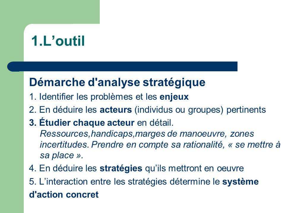 1.L'outil Démarche d analyse stratégique