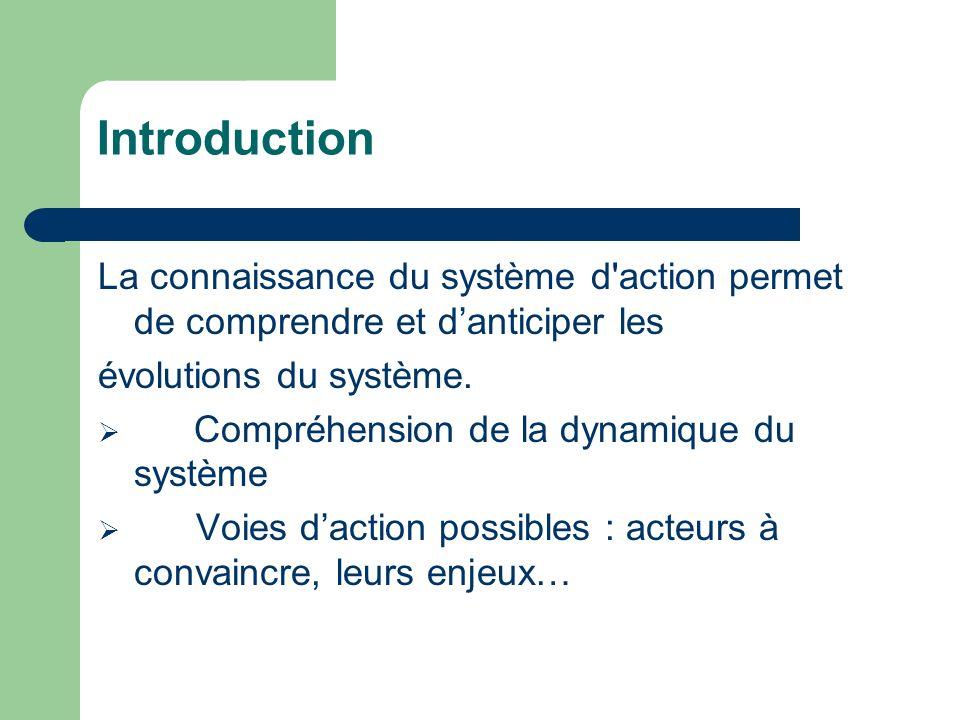 Introduction La connaissance du système d action permet de comprendre et d'anticiper les. évolutions du système.