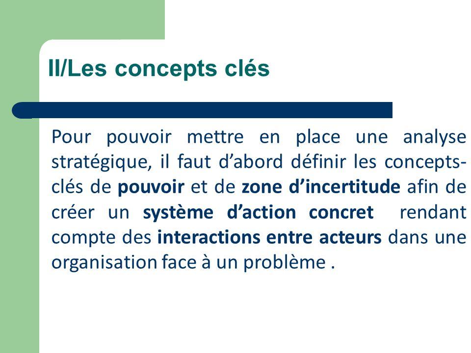 II/Les concepts clés