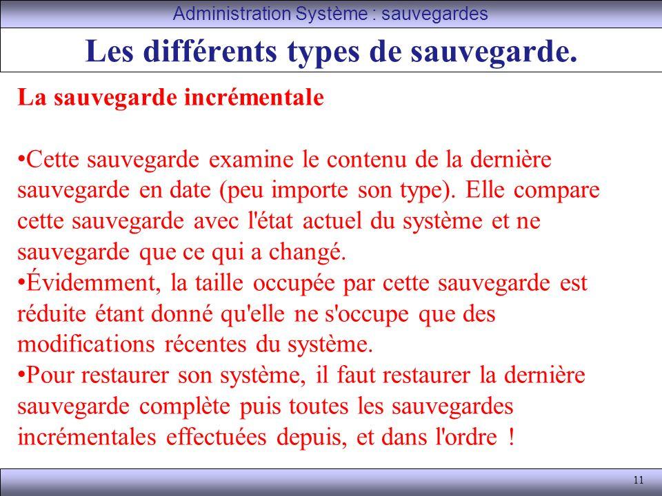 Les différents types de sauvegarde.