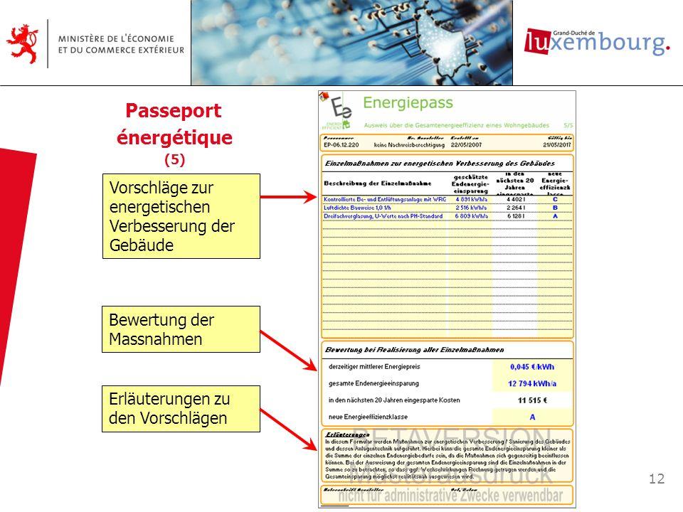Passeport énergétique