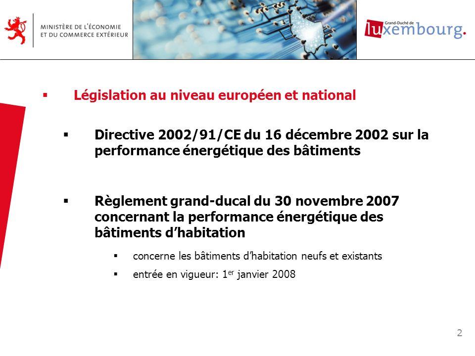 Législation au niveau européen et national