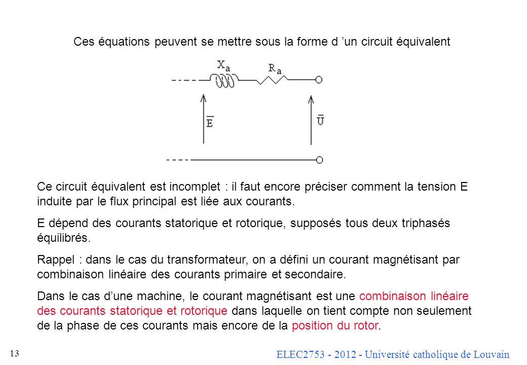 Ces équations peuvent se mettre sous la forme d 'un circuit équivalent