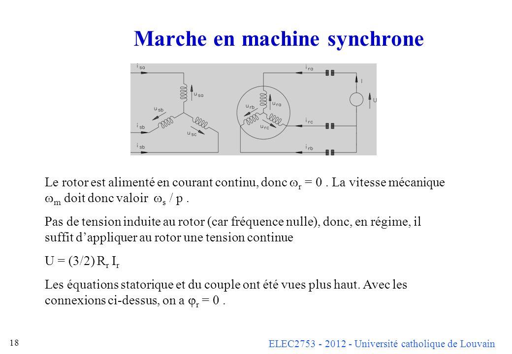 Marche en machine synchrone