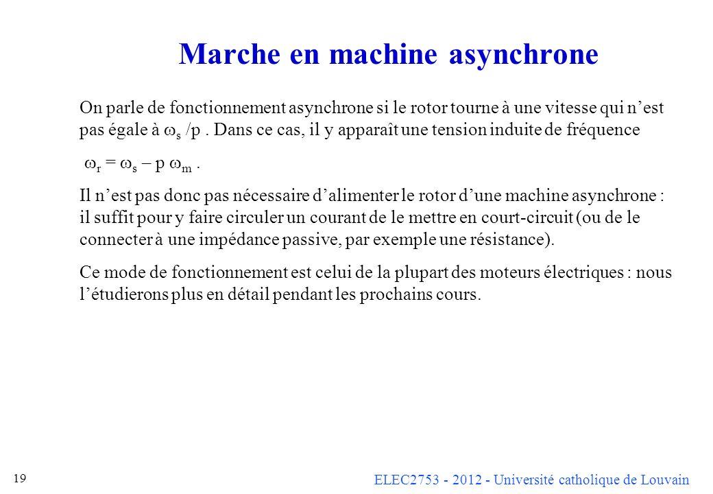 Marche en machine asynchrone
