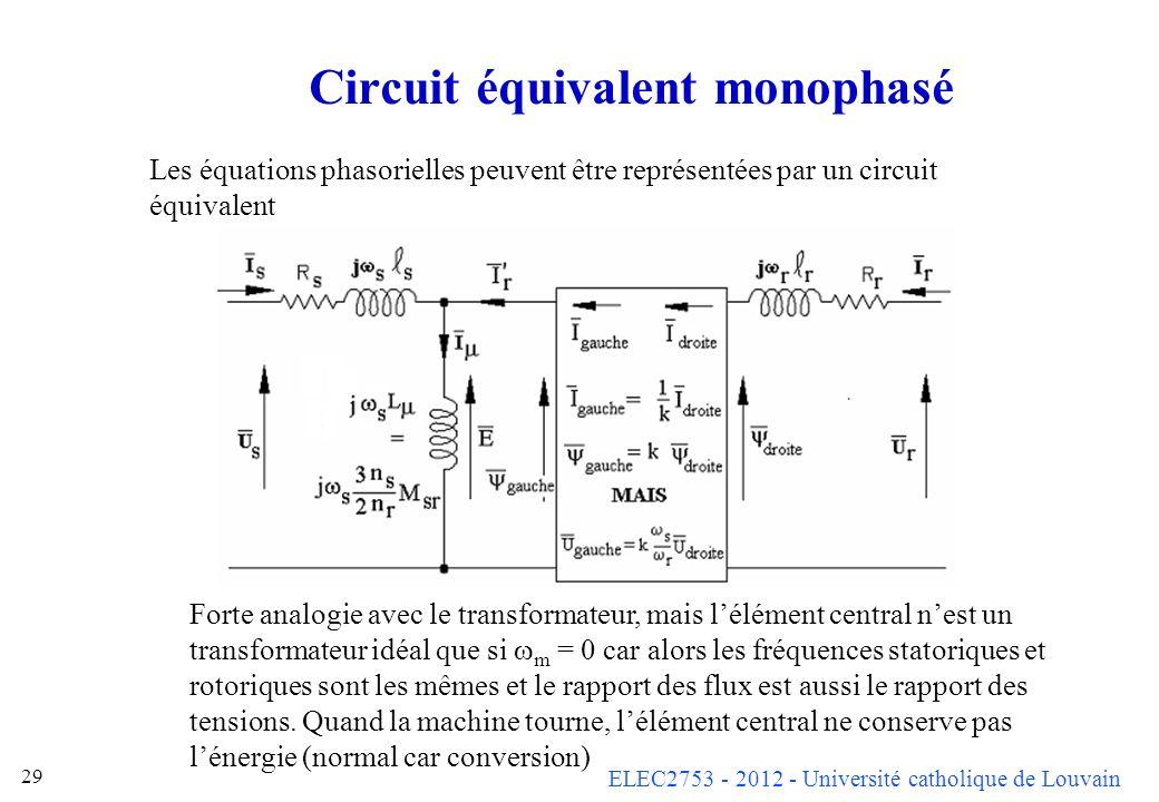 Circuit équivalent monophasé