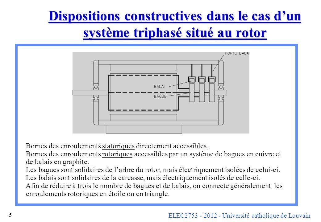 Dispositions constructives dans le cas d'un système triphasé situé au rotor