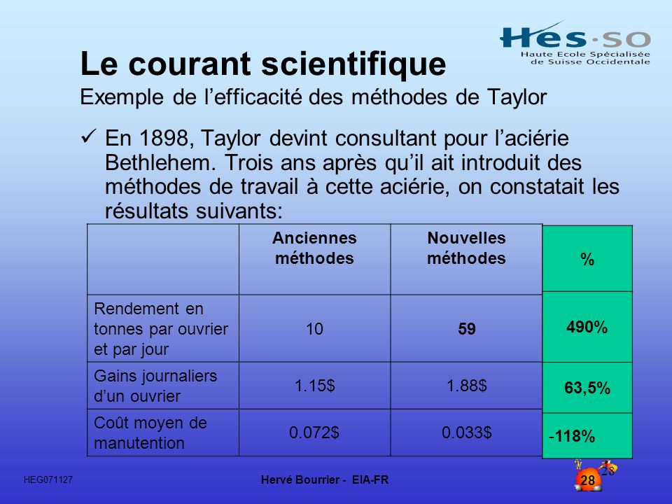 Le courant scientifique Exemple de l'efficacité des méthodes de Taylor