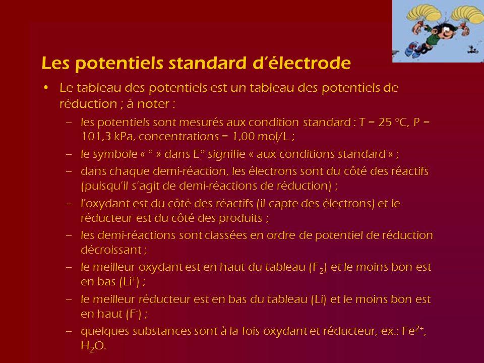 Les potentiels standard d'électrode