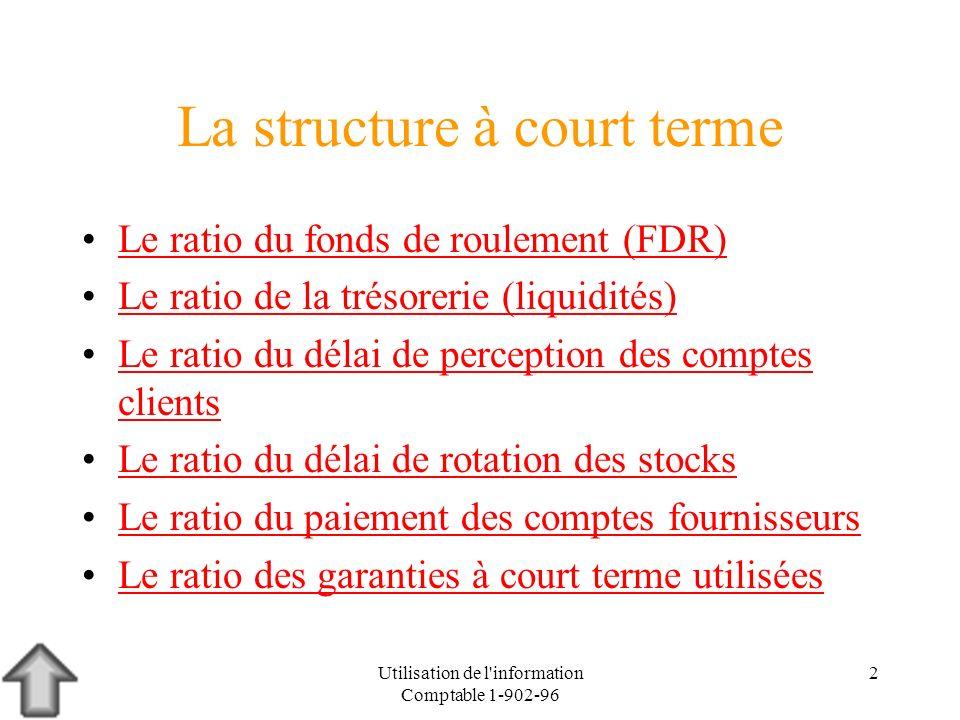 La structure à court terme