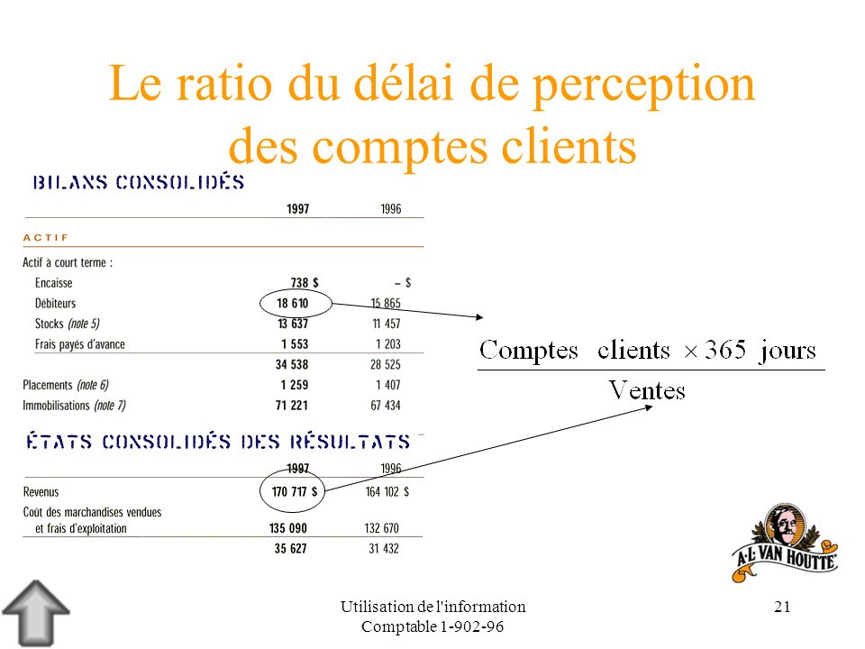 Le ratio du délai de perception des comptes clients